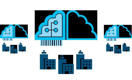IBM con servicios en la nube con código abierto