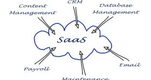 ¿Sabes qué es la tecnología SaaS?